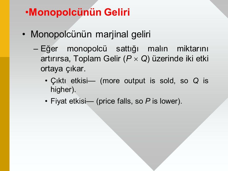 Monopolcünün marjinal geliri –Eğer monopolcü sattığı malın miktarını artırırsa, Toplam Gelir (P  Q) üzerinde iki etki ortaya çıkar. Çıktı etkisi— (mo