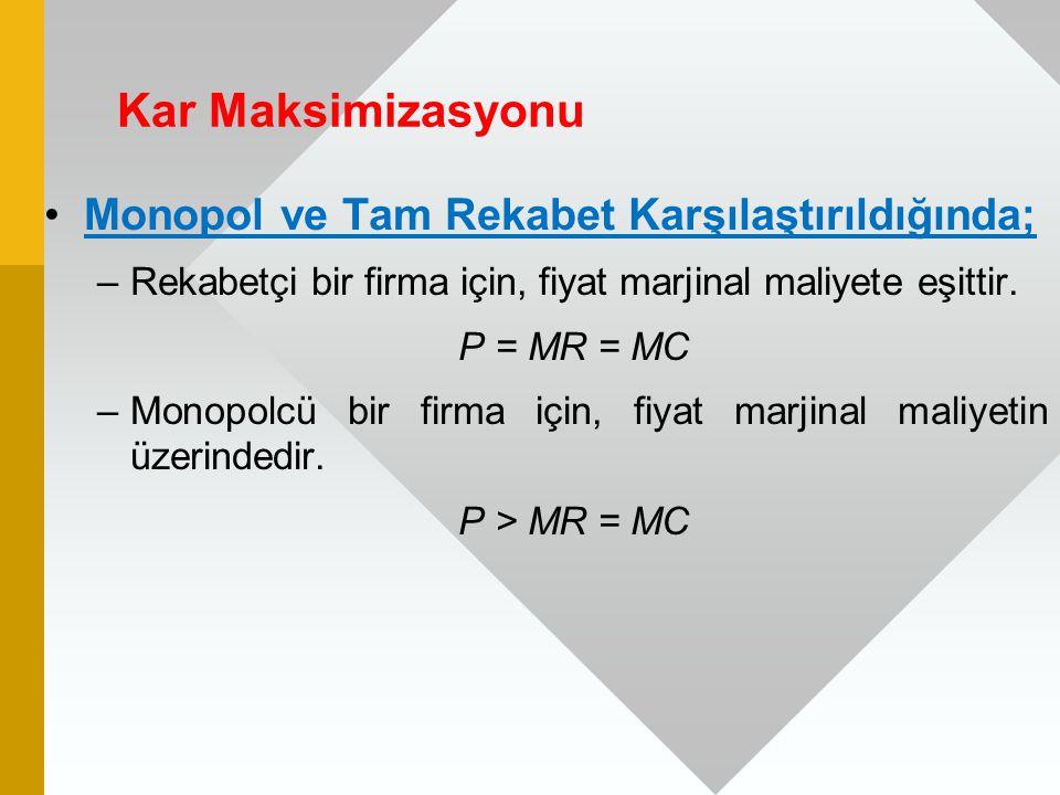 Kar Maksimizasyonu Monopol ve Tam Rekabet Karşılaştırıldığında; –Rekabetçi bir firma için, fiyat marjinal maliyete eşittir. P = MR = MC –Monopolcü bir