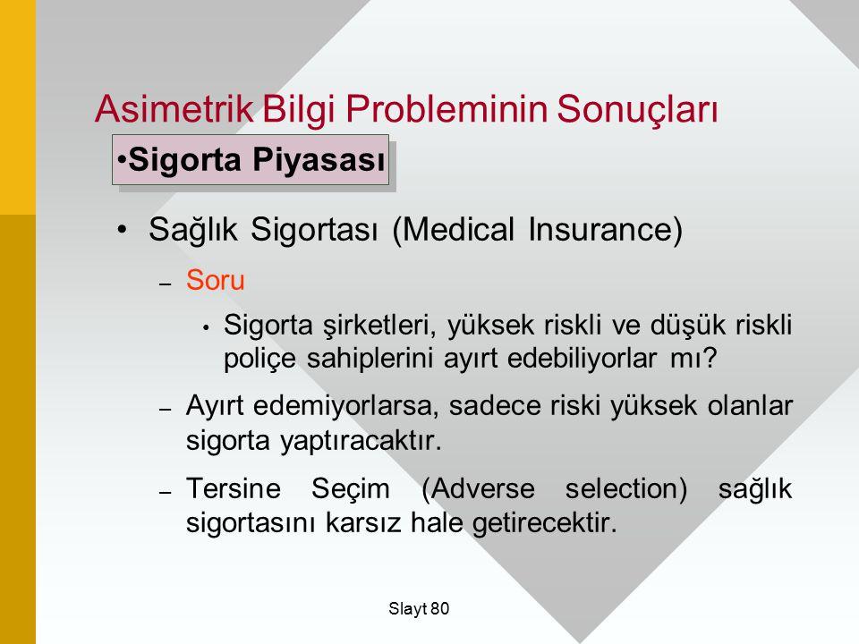 Slayt 80 Asimetrik Bilgi Probleminin Sonuçları Sağlık Sigortası (Medical Insurance) – Soru Sigorta şirketleri, yüksek riskli ve düşük riskli poliçe sa