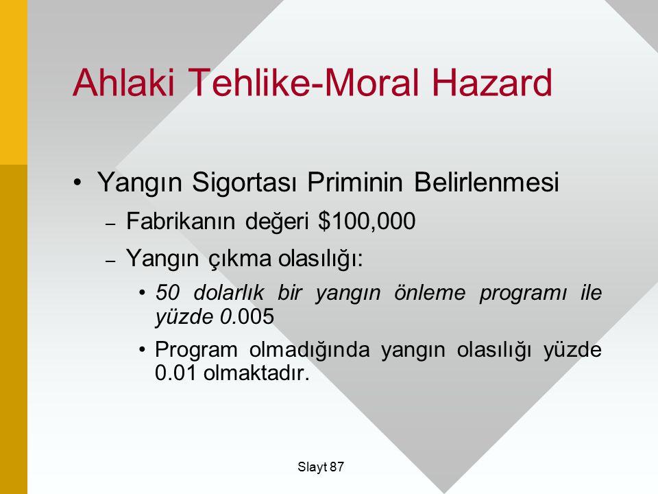 Slayt 87 Ahlaki Tehlike-Moral Hazard Yangın Sigortası Priminin Belirlenmesi – Fabrikanın değeri $100,000 – Yangın çıkma olasılığı: 50 dolarlık bir yan