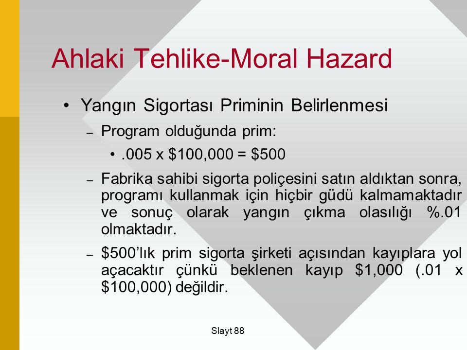 Slayt 88 Ahlaki Tehlike-Moral Hazard Yangın Sigortası Priminin Belirlenmesi – Program olduğunda prim:.005 x $100,000 = $500 – Fabrika sahibi sigorta p