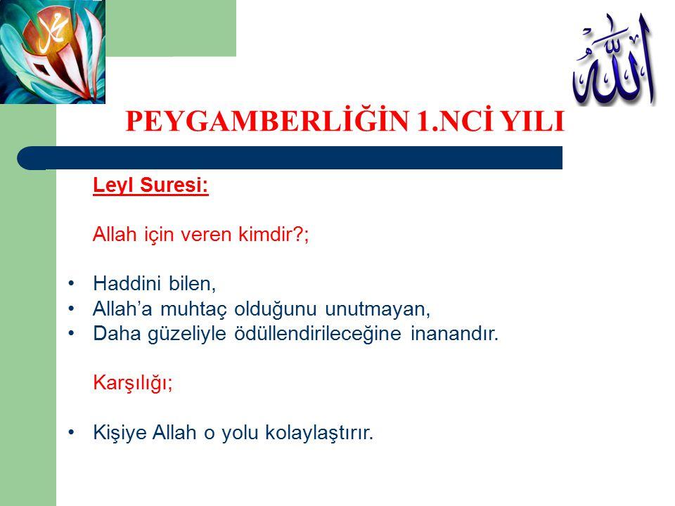 Leyl Suresi: Allah için veren kimdir?; Haddini bilen, Allah'a muhtaç olduğunu unutmayan, Daha güzeliyle ödüllendirileceğine inanandır. Karşılığı; Kişi