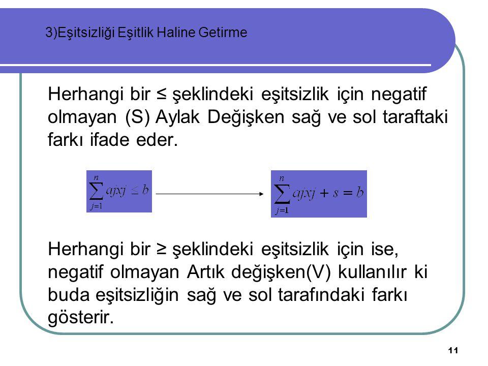 11 Herhangi bir ≤ şeklindeki eşitsizlik için negatif olmayan (S) Aylak Değişken sağ ve sol taraftaki farkı ifade eder. Herhangi bir ≥ şeklindeki eşits