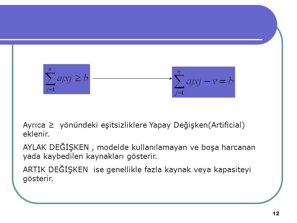12 Ayrıca ≥ yönündeki eşitsizliklere Yapay Değişken(Artificial) eklenir. AYLAK DEĞİŞKEN, modelde kullanılamayan ve boşa harcanan yada kaybedilen kayna