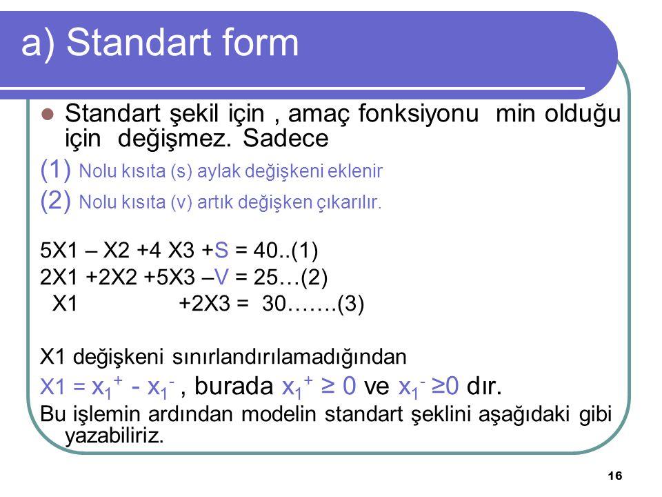 16 a) Standart form Standart şekil için, amaç fonksiyonu min olduğu için değişmez. Sadece (1) Nolu kısıta (s) aylak değişkeni eklenir (2) Nolu kısıta