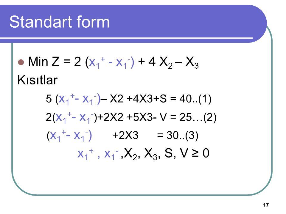 17 Standart form Min Z = 2 (x 1 + - x 1 - ) + 4 X 2 – X 3 Kısıtlar 5 ( x 1 + - x 1 - ) – X2 +4X3+S = 40..(1) 2( x 1 + - x 1 - )+2X2 +5X3- V = 25…(2) (