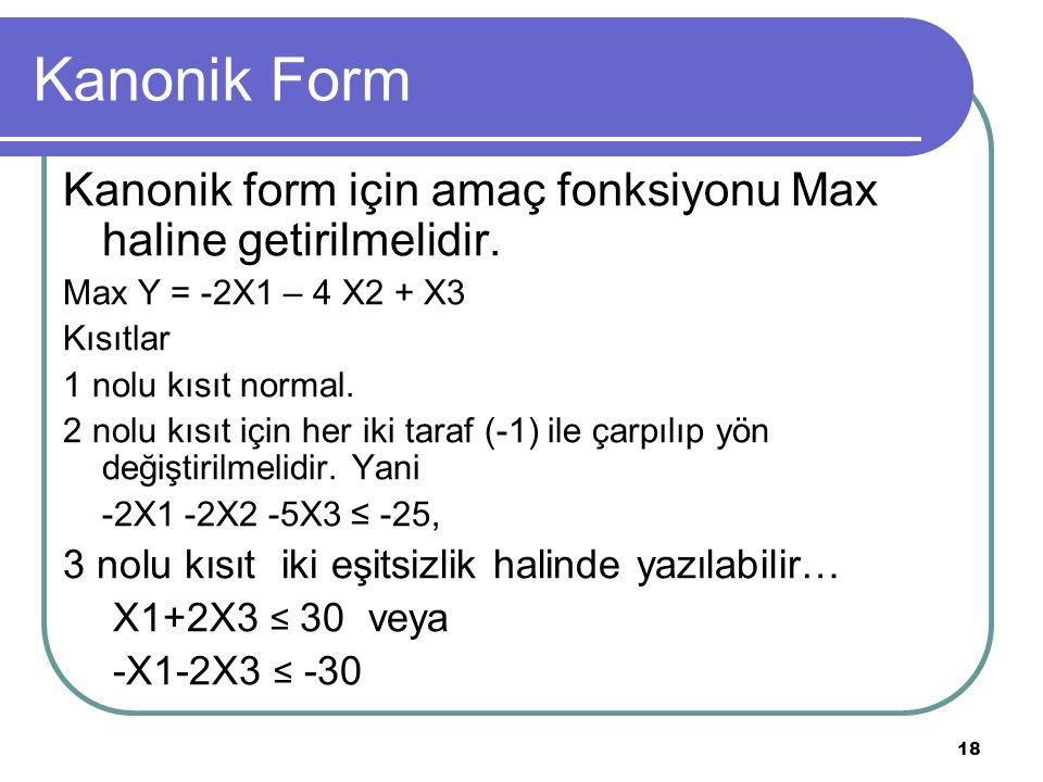 18 Kanonik Form Kanonik form için amaç fonksiyonu Max haline getirilmelidir. Max Y = -2X1 – 4 X2 + X3 Kısıtlar 1 nolu kısıt normal. 2 nolu kısıt için
