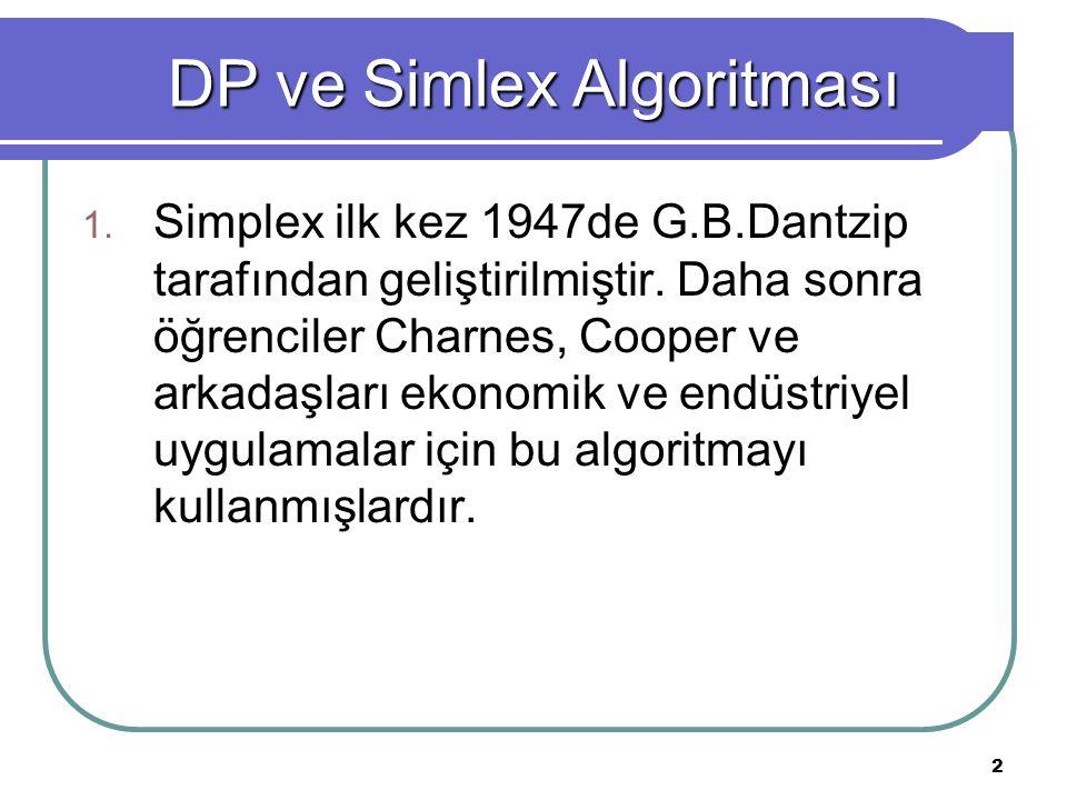 2 1. Simplex ilk kez 1947de G.B.Dantzip tarafından geliştirilmiştir. Daha sonra öğrenciler Charnes, Cooper ve arkadaşları ekonomik ve endüstriyel uygu