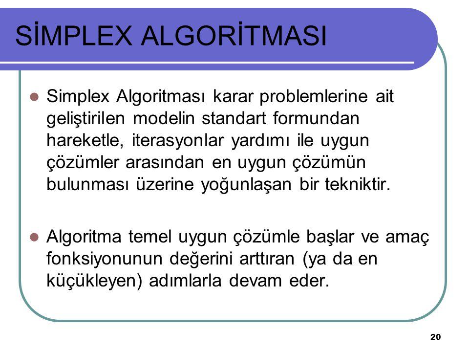 20 SİMPLEX ALGORİTMASI Simplex Algoritması karar problemlerine ait geliştirilen modelin standart formundan hareketle, iterasyonlar yardımı ile uygun ç