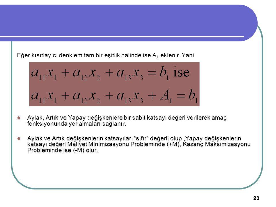 23 Eğer kısıtlayıcı denklem tam bir eşitlik halinde ise A 1 eklenir. Yani Aylak, Artık ve Yapay değişkenlere bir sabit katsayı değeri verilerek amaç f
