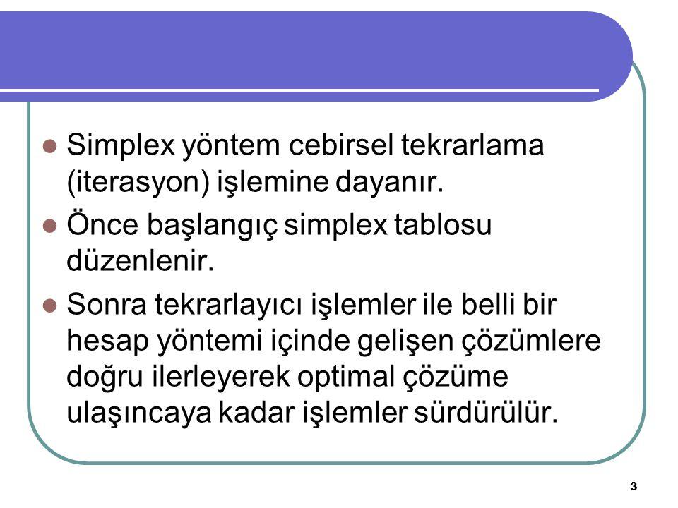3 Simplex yöntem cebirsel tekrarlama (iterasyon) işlemine dayanır. Önce başlangıç simplex tablosu düzenlenir. Sonra tekrarlayıcı işlemler ile belli bi