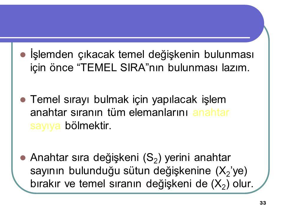"""33 İşlemden çıkacak temel değişkenin bulunması için önce """"TEMEL SIRA""""nın bulunması lazım. Temel sırayı bulmak için yapılacak işlem anahtar sıranın tüm"""