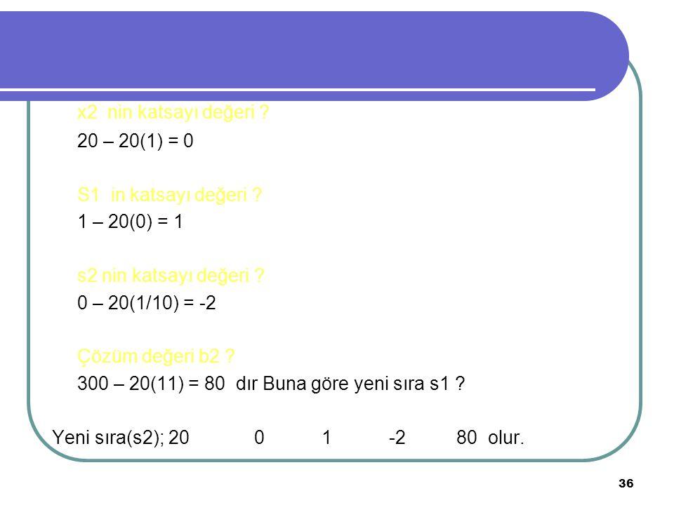 36 x2 nin katsayı değeri ? 20 – 20(1) = 0 S1 in katsayı değeri ? 1 – 20(0) = 1 s2 nin katsayı değeri ? 0 – 20(1/10) = -2 Çözüm değeri b2 ? 300 – 20(11