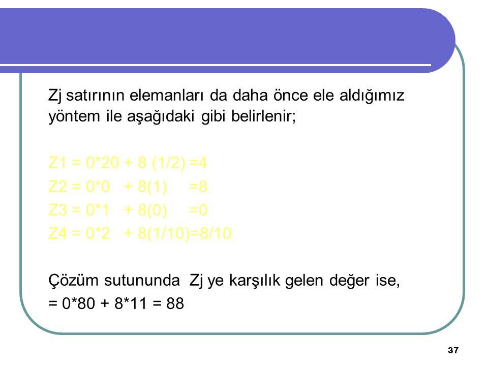 37 Zj satırının elemanları da daha önce ele aldığımız yöntem ile aşağıdaki gibi belirlenir; Z1 = 0*20 + 8 (1/2) =4 Z2 = 0*0 + 8(1) =8 Z3 = 0*1 + 8(0)