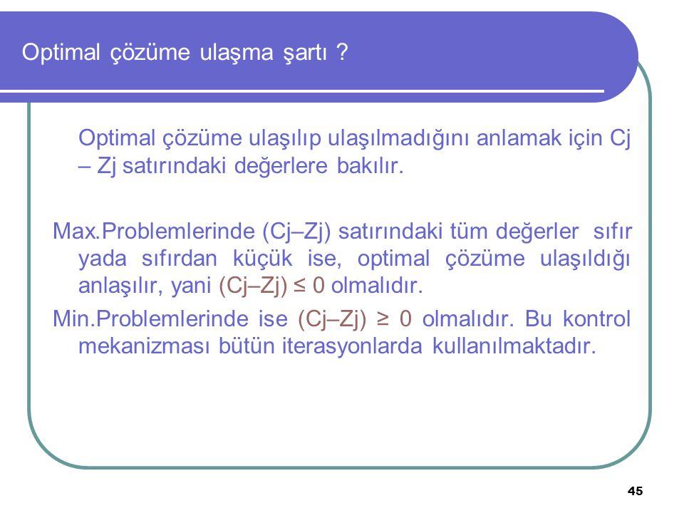 45 Optimal çözüme ulaşma şartı ? Optimal çözüme ulaşılıp ulaşılmadığını anlamak için Cj – Zj satırındaki değerlere bakılır. Max.Problemlerinde (Cj–Zj)