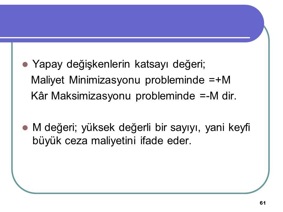 61 Yapay değişkenlerin katsayı değeri; Maliyet Minimizasyonu probleminde =+M Kâr Maksimizasyonu probleminde =-M dir. M değeri; yüksek değerli bir sayı