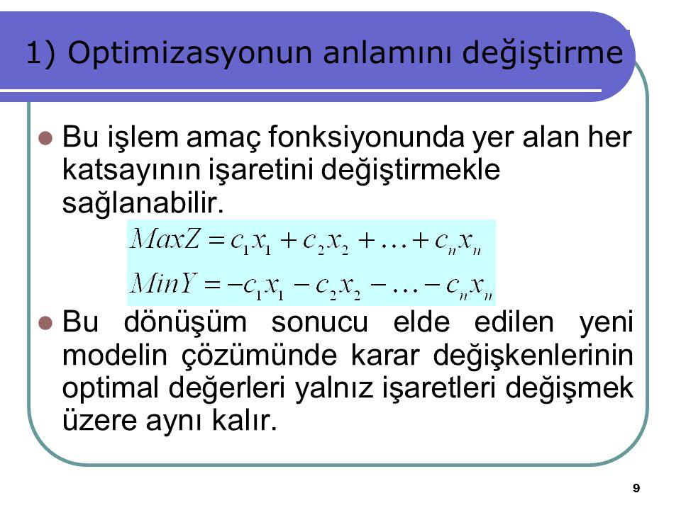 9 Bu işlem amaç fonksiyonunda yer alan her katsayının işaretini değiştirmekle sağlanabilir. Bu dönüşüm sonucu elde edilen yeni modelin çözümünde karar