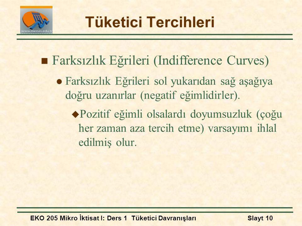 EKO 205 Mikro İktisat I: Ders 1 Tüketici DavranışlarıSlayt 10 Tüketici Tercihleri Farksızlık Eğrileri (Indifference Curves) Farksızlık Eğrileri sol yu
