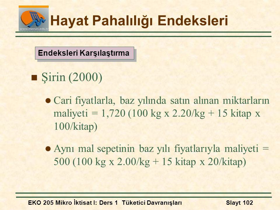 EKO 205 Mikro İktisat I: Ders 1 Tüketici DavranışlarıSlayt 102 Hayat Pahalılığı Endeksleri Şirin (2000) Cari fiyatlarla, baz yılında satın alınan mikt
