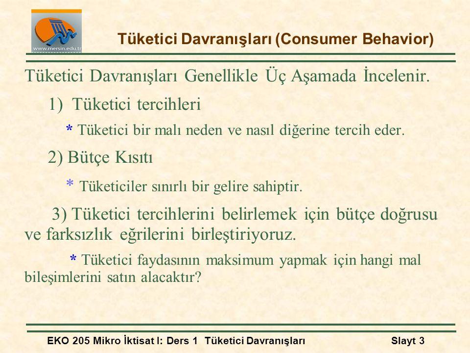 EKO 205 Mikro İktisat I: Ders 1 Tüketici DavranışlarıSlayt 3 Tüketici Davranışları (Consumer Behavior) Tüketici Davranışları Genellikle Üç Aşamada İnc