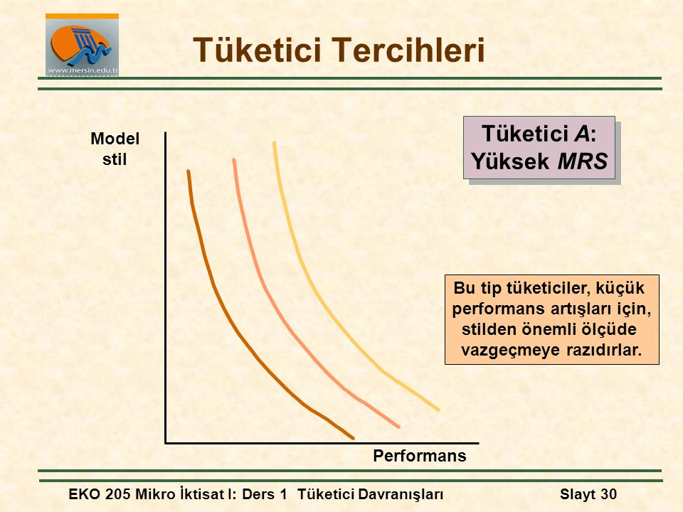 EKO 205 Mikro İktisat I: Ders 1 Tüketici DavranışlarıSlayt 30 Tüketici Tercihleri Bu tip tüketiciler, küçük performans artışları için, stilden önemli