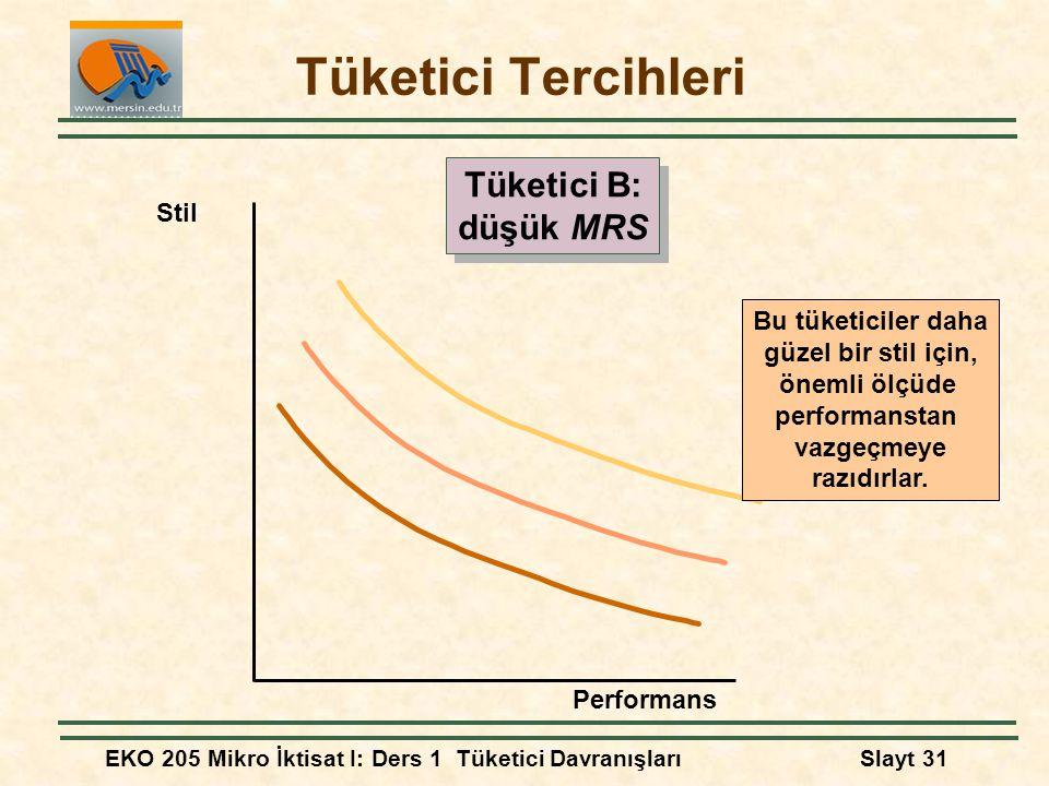 EKO 205 Mikro İktisat I: Ders 1 Tüketici DavranışlarıSlayt 31 Tüketici Tercihleri Bu tüketiciler daha güzel bir stil için, önemli ölçüde performanstan
