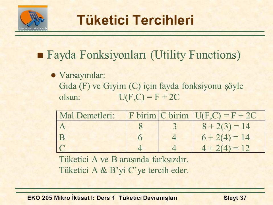 EKO 205 Mikro İktisat I: Ders 1 Tüketici DavranışlarıSlayt 37 Tüketici Tercihleri Fayda Fonksiyonları (Utility Functions) Varsayımlar: Gıda (F) ve Giy
