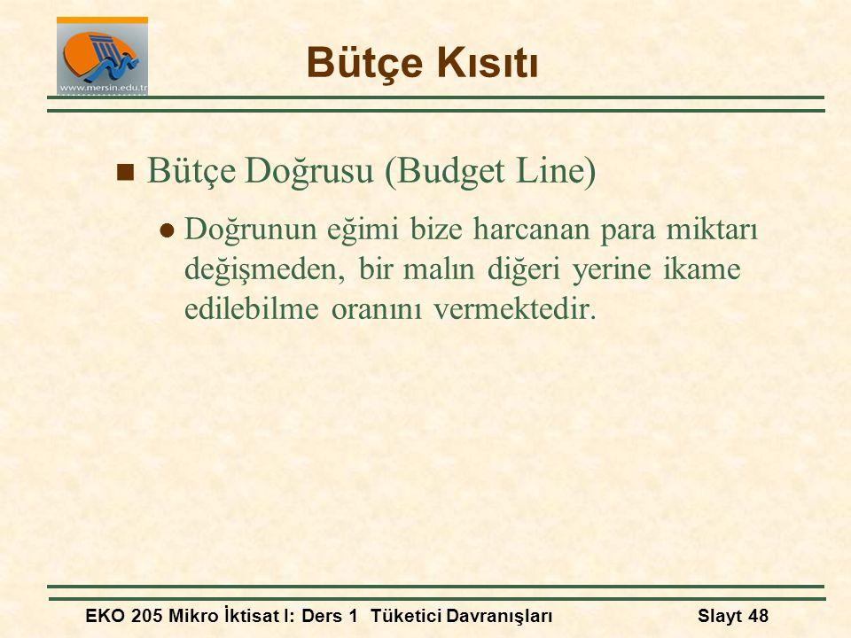 EKO 205 Mikro İktisat I: Ders 1 Tüketici DavranışlarıSlayt 48 Bütçe Kısıtı Bütçe Doğrusu (Budget Line) Doğrunun eğimi bize harcanan para miktarı değiş