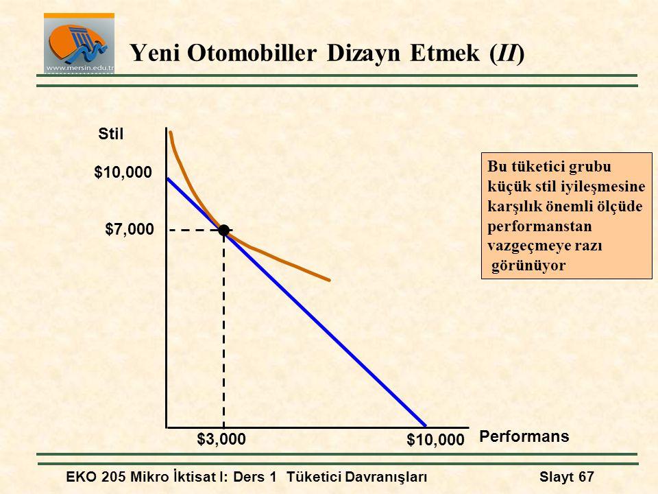 EKO 205 Mikro İktisat I: Ders 1 Tüketici DavranışlarıSlayt 67 Yeni Otomobiller Dizayn Etmek (II) Stil $10,000 $3,000 Bu tüketici grubu küçük stil iyil