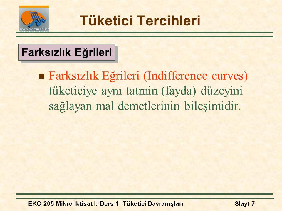 EKO 205 Mikro İktisat I: Ders 1 Tüketici DavranışlarıSlayt 7 Tüketici Tercihleri Farksızlık Eğrileri (Indifference curves) tüketiciye aynı tatmin (fay