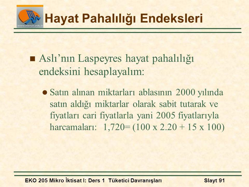 EKO 205 Mikro İktisat I: Ders 1 Tüketici DavranışlarıSlayt 91 Hayat Pahalılığı Endeksleri Aslı'nın Laspeyres hayat pahalılığı endeksini hesaplayalım:
