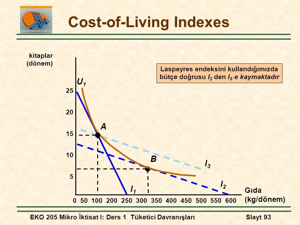 EKO 205 Mikro İktisat I: Ders 1 Tüketici DavranışlarıSlayt 93 l2l2 Laspeyres endeksini kullandığımızda bütçe doğrusu I 2 den I 3 ' e kaymaktadır l3l3
