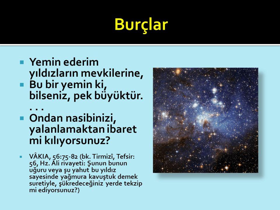 Yemin ederim yıldızların mevkilerine,  Bu bir yemin ki, bilseniz, pek büyüktür....  Ondan nasibinizi, yalanlamaktan ibaret mi kılıyorsunuz?  VÂKI