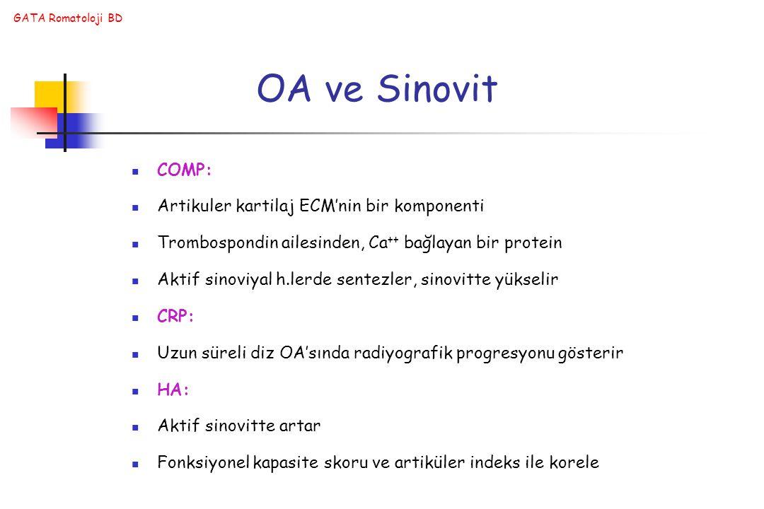 GATA Romatoloji BD OA ve Sinovit COMP: Artikuler kartilaj ECM'nin bir komponenti Trombospondin ailesinden, Ca ++ bağlayan bir protein Aktif sinoviyal h.lerde sentezler, sinovitte yükselir CRP: Uzun süreli diz OA'sında radiyografik progresyonu gösterir HA: Aktif sinovitte artar Fonksiyonel kapasite skoru ve artiküler indeks ile korele