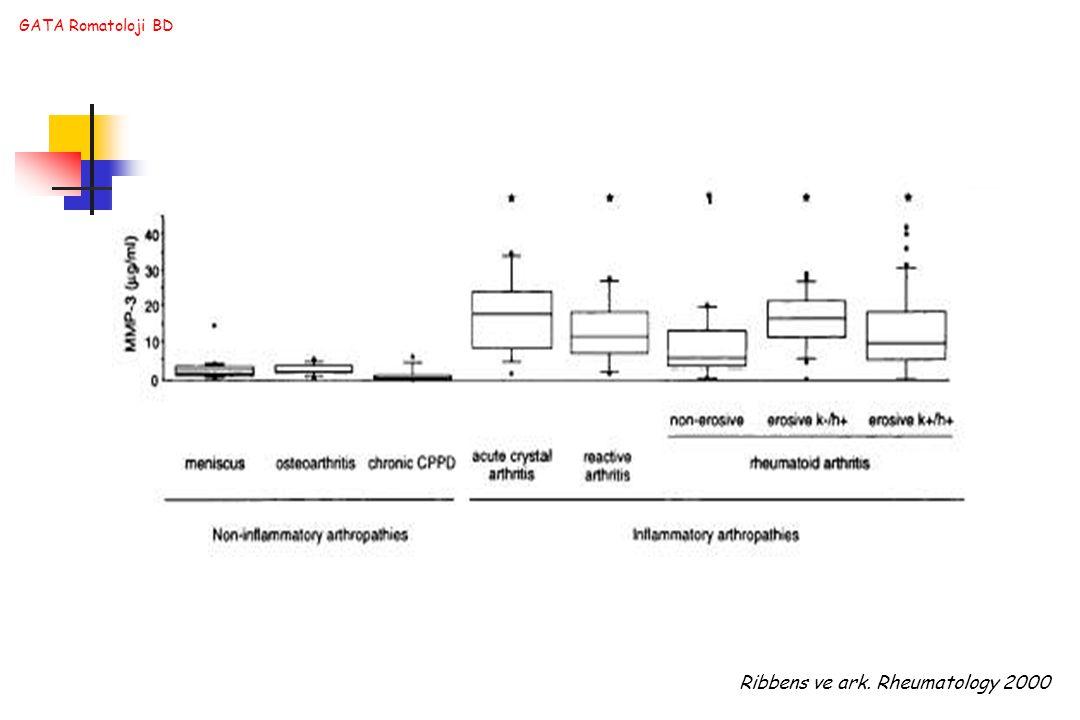 GATA Romatoloji BD Ribbens ve ark. Rheumatology 2000