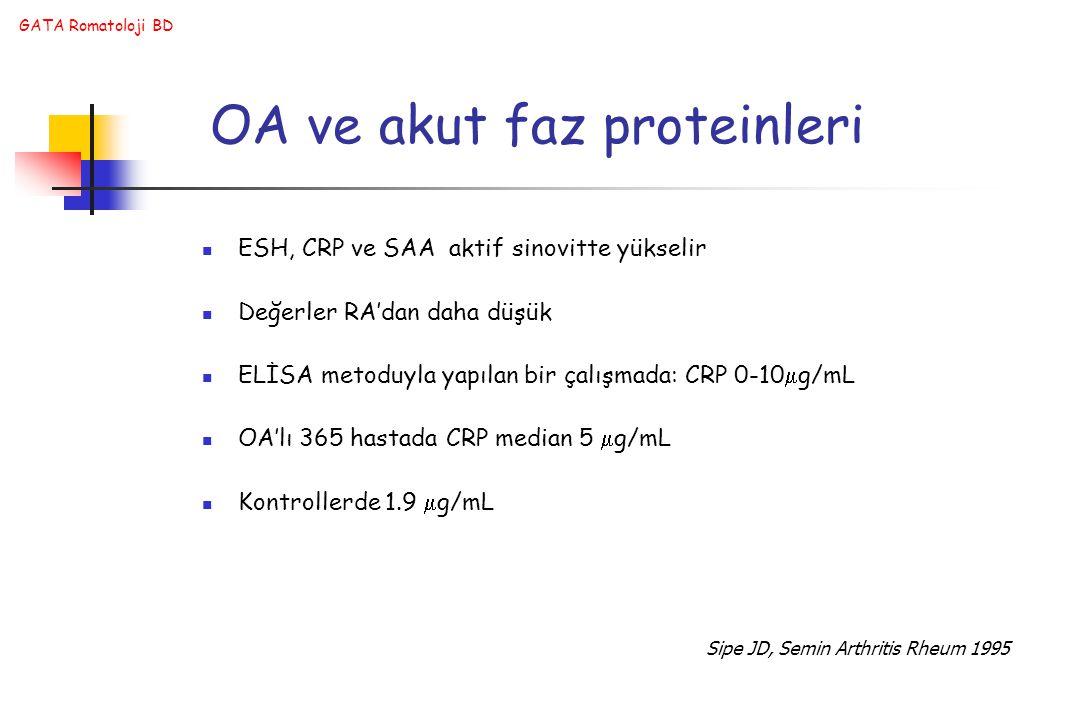 GATA Romatoloji BD OA ve akut faz proteinleri ESH, CRP ve SAA aktif sinovitte yükselir Değerler RA'dan daha düşük ELİSA metoduyla yapılan bir çalışmada: CRP 0-10  g/mL OA'lı 365 hastada CRP median 5  g/mL Kontrollerde 1.9  g/mL Sipe JD, Semin Arthritis Rheum 1995