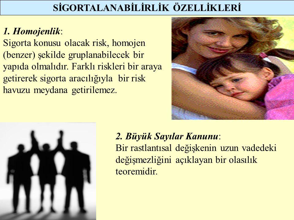 SİGORTALANABİLİRLİK ÖZELLİKLERİ 1. Homojenlik: Sigorta konusu olacak risk, homojen (benzer) şekilde gruplanabilecek bir yapıda olmalıdır. Farklı riskl