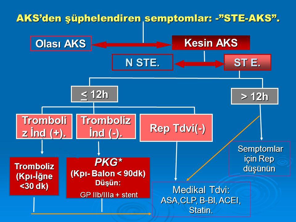 """Kesin AKS Olası AKS N STE. > 12h < 12h Tromboli z İnd (+). Tromboliz İnd (-). Rep Tdvi(-) Rep Tdvi(-) AKS'den şüphelendiren semptomlar: -""""STE-AKS"""". Tr"""