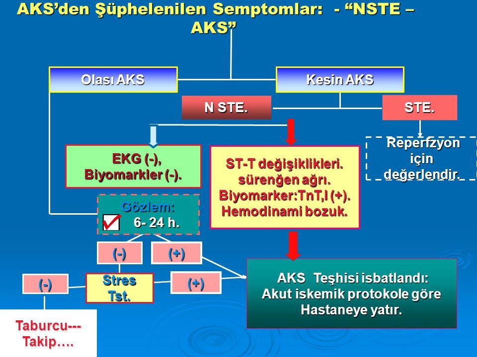 Kesin AKS Olası AKS STE. N STE. EKG (-), Biyomarkler (-). EKG (-), Biyomarkler (-). ST-T değişiklikleri. sürenğen ağrı. Biyomarker:TnT,I (+). Hemodina