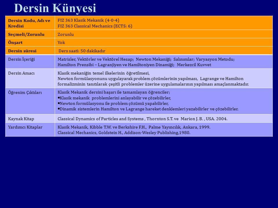 Dersin Künyesi Dersin Kodu, Adı ve Kredisi FIZ 363 Klasik Mekanik (4-0-4) FIZ 363 Classical Mechanics (ECTS: 6) Seçmeli/ZorunluZorunlu ÖnşartYok Dersi