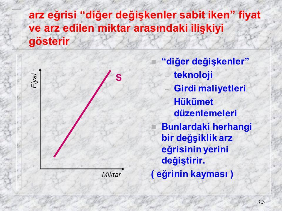 """3.3 arz eğrisi """"diğer değişkenler sabit iken"""" fiyat ve arz edilen miktar arasındaki ilişkiyi gösterir n """"diğer değişkenler"""" – teknoloji – Girdi maliye"""