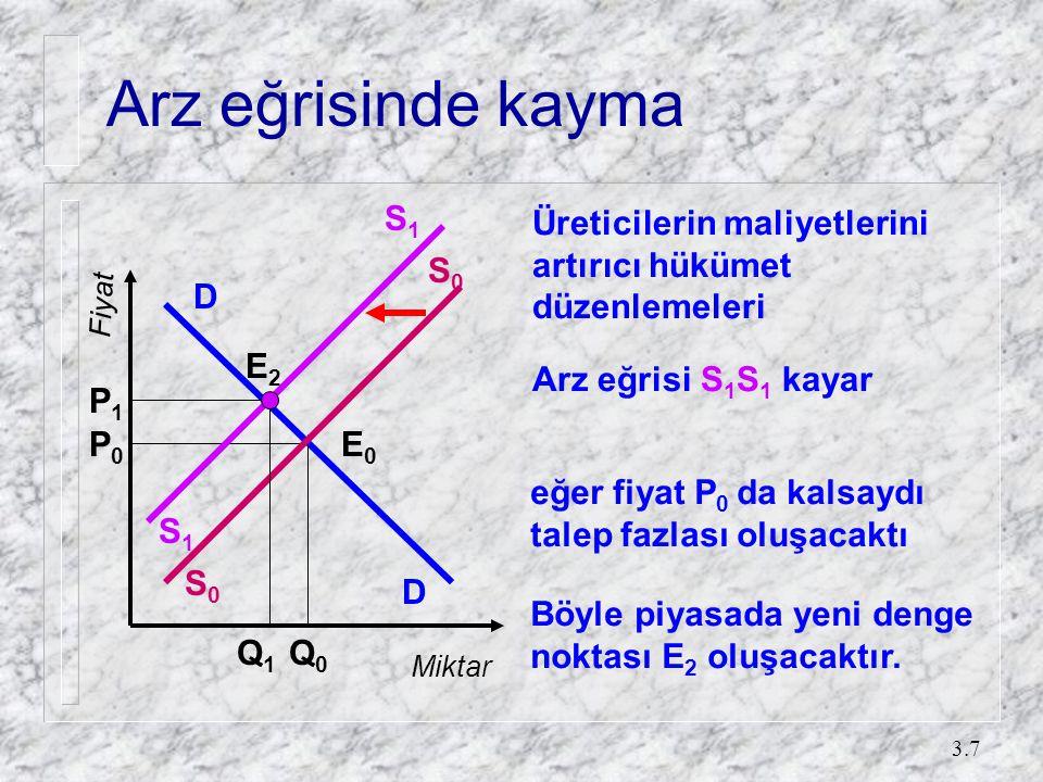 3.8 Talebi artrabilecek iki yol n (1) talep eğrisi üzerinde A dan B ye hareket.