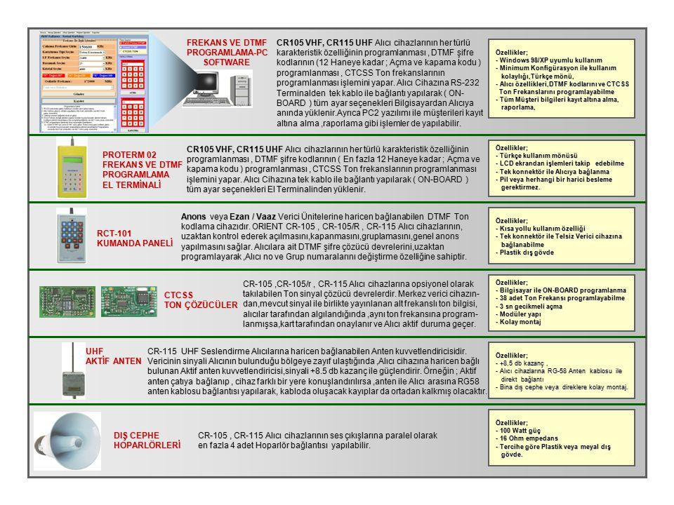CR-115 UHF Seslendirme Alıcılarına haricen bağlanabilen Anten kuvvetlendiricisidir.