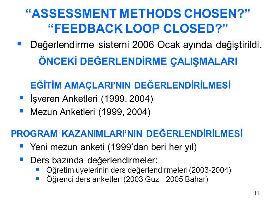 11 ASSESSMENT METHODS CHOSEN FEEDBACK LOOP CLOSED  Değerlendirme sistemi 2006 Ocak ayında değiştirildi.
