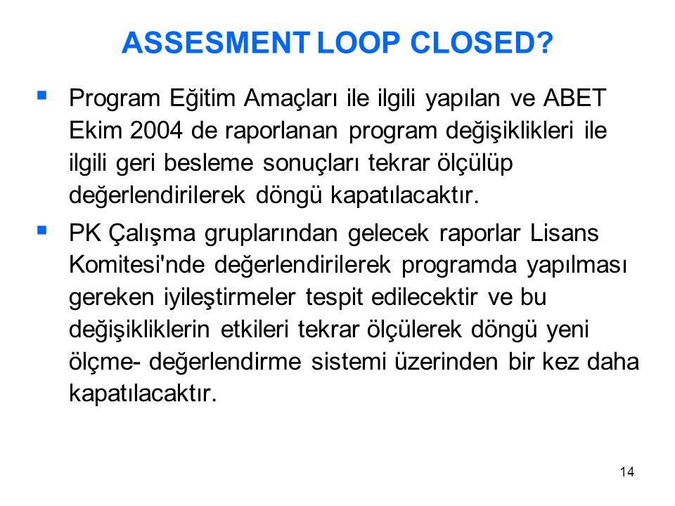 14  Program Eğitim Amaçları ile ilgili yapılan ve ABET Ekim 2004 de raporlanan program değişiklikleri ile ilgili geri besleme sonuçları tekrar ölçülüp değerlendirilerek döngü kapatılacaktır.