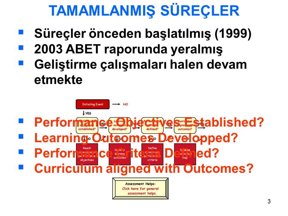 3 TAMAMLANMIŞ SÜREÇLER  Süreçler önceden başlatılmış (1999)  2003 ABET raporunda yeralmış  Geliştirme çalışmaları halen devam etmekte  Performance Objectives Established.