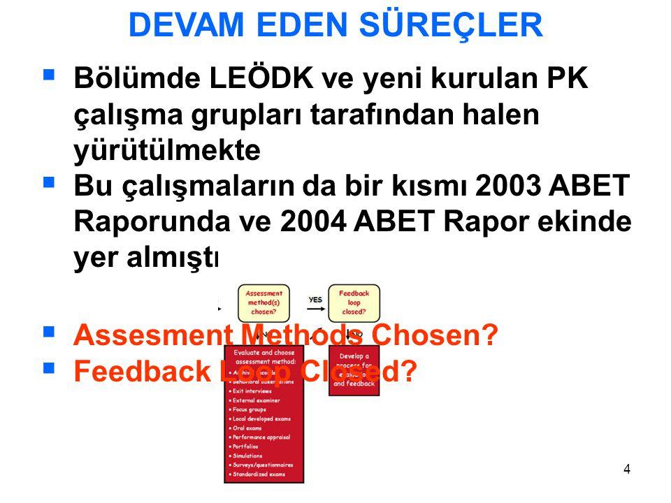 4 DEVAM EDEN SÜREÇLER  Bölümde LEÖDK ve yeni kurulan PK çalışma grupları tarafından halen yürütülmekte  Bu çalışmaların da bir kısmı 2003 ABET Raporunda ve 2004 ABET Rapor ekinde yer almıştır  Assesment Methods Chosen.