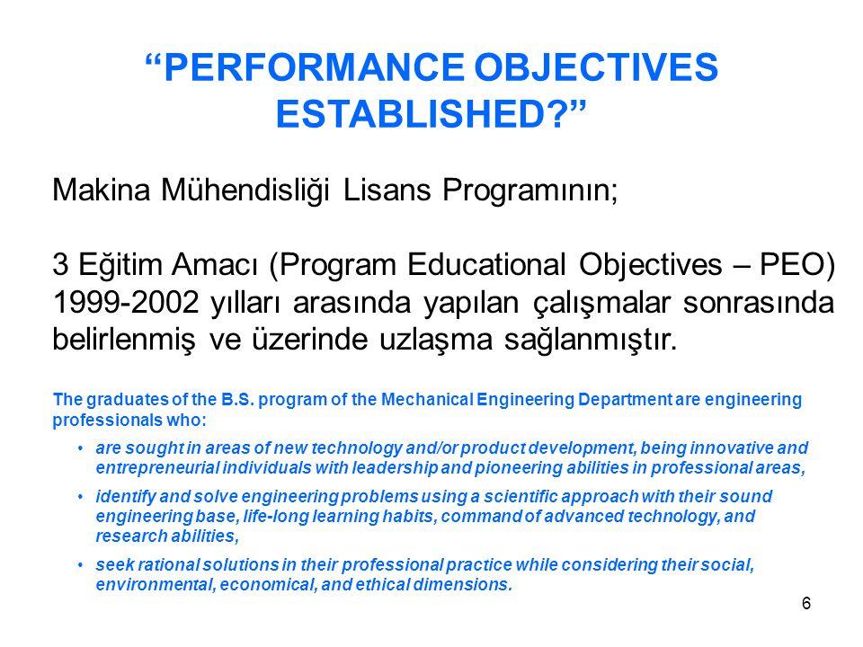 6 PERFORMANCE OBJECTIVES ESTABLISHED Makina Mühendisliği Lisans Programının; 3 Eğitim Amacı (Program Educational Objectives – PEO) 1999-2002 yılları arasında yapılan çalışmalar sonrasında belirlenmiş ve üzerinde uzlaşma sağlanmıştır.