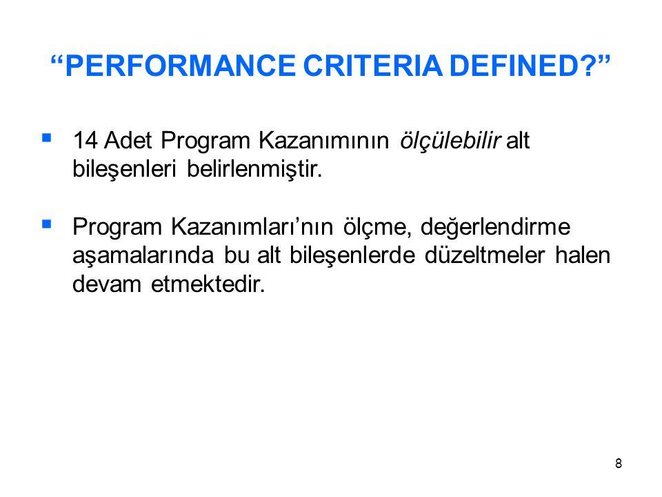 8 PERFORMANCE CRITERIA DEFINED  14 Adet Program Kazanımının ölçülebilir alt bileşenleri belirlenmiştir.