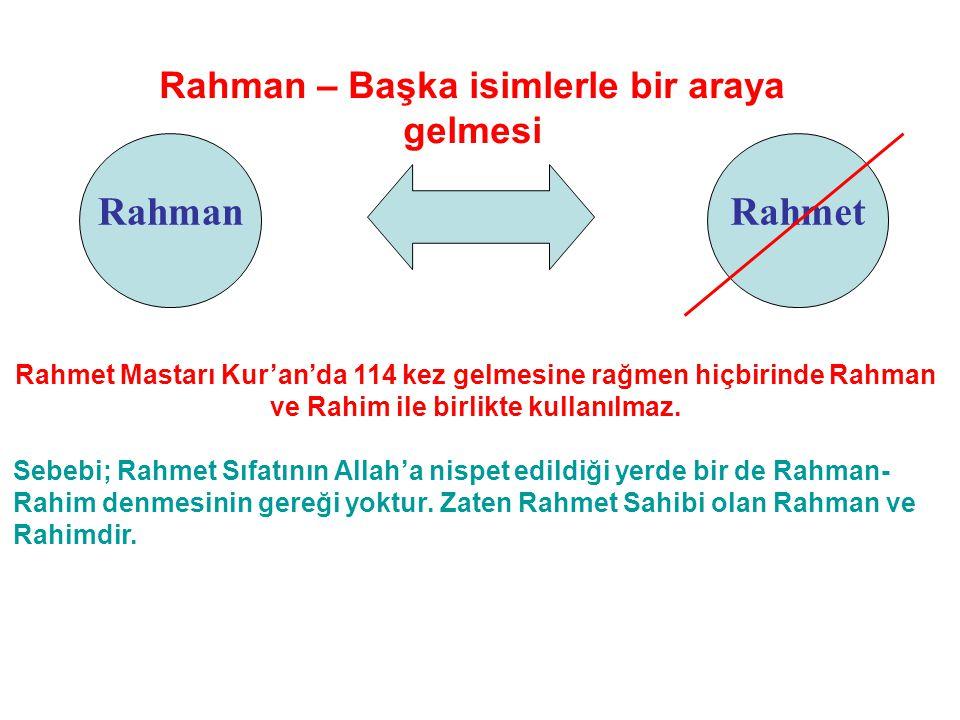 Rahman Rahman – Başka isimlerle bir araya gelmesi Rahmet Mastarı Kur'an'da 114 kez gelmesine rağmen hiçbirinde Rahman ve Rahim ile birlikte kullanılma